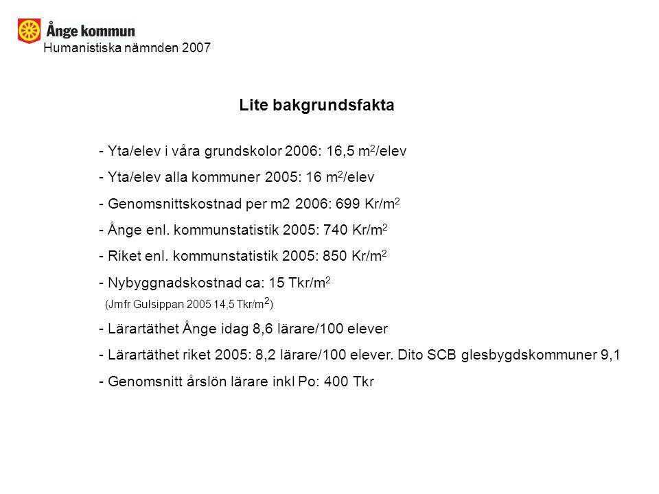 Lite bakgrundsfakta Humanistiska nämnden 2007 - Yta/elev i våra grundskolor 2006: 16,5 m 2 /elev - Yta/elev alla kommuner 2005: 16 m 2 /elev - Genomsnittskostnad per m2 2006: 699 Kr/m 2 - Ånge enl.