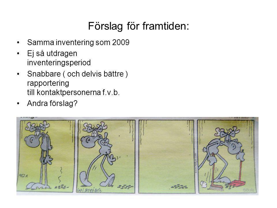 Förslag för framtiden: Samma inventering som 2009 Ej så utdragen inventeringsperiod Snabbare ( och delvis bättre ) rapportering till kontaktpersonerna f.v.b.