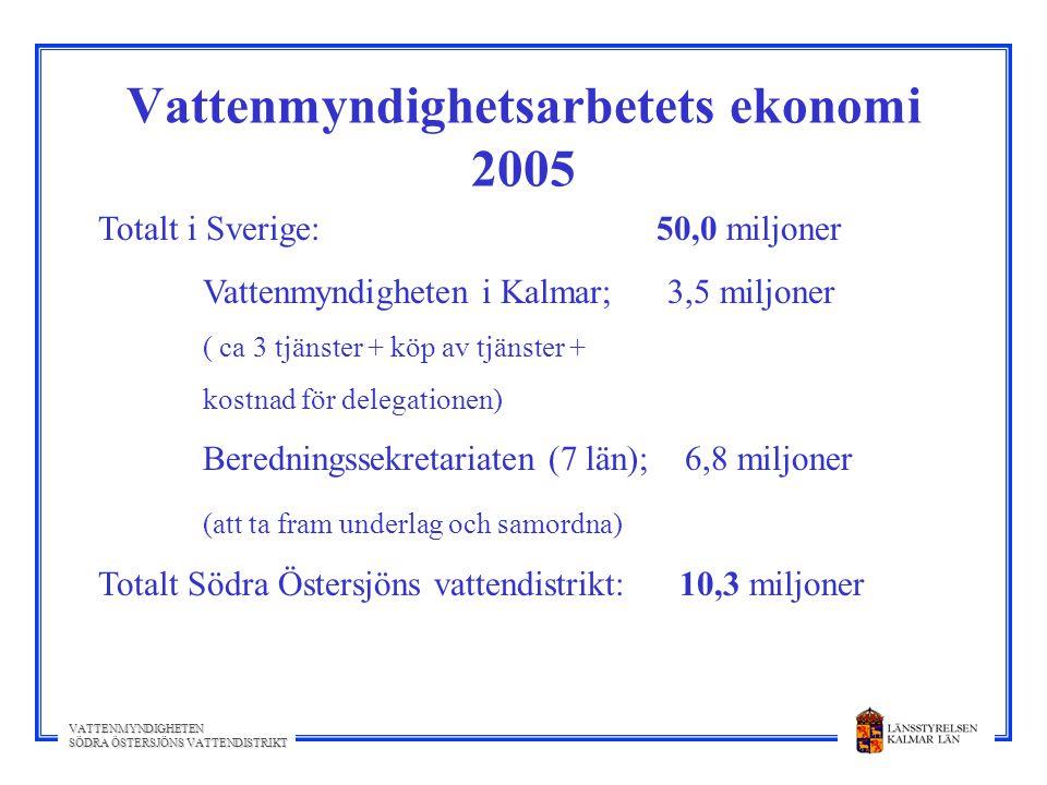 VATTENMYNDIGHETEN SÖDRA ÖSTERSJÖNS VATTENDISTRIKT Vattenmyndighetsarbetets ekonomi 2005 Totalt i Sverige: 50,0 miljoner Vattenmyndigheten i Kalmar; 3,