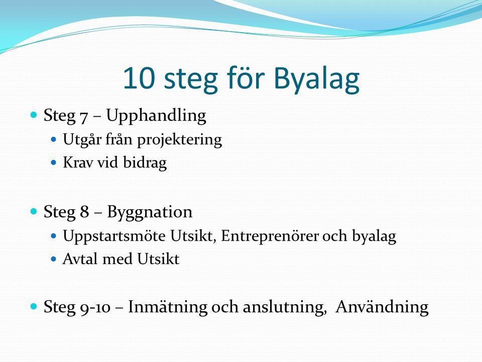 10 steg för Byalag Steg 7 – Upphandling Utgår från projektering Krav vid bidrag Steg 8 – Byggnation Uppstartsmöte Utsikt, Entreprenörer och byalag Avt