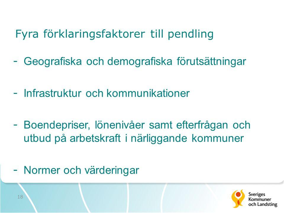 18 Fyra förklaringsfaktorer till pendling - Geografiska och demografiska förutsättningar - Infrastruktur och kommunikationer - Boendepriser, lönenivåe