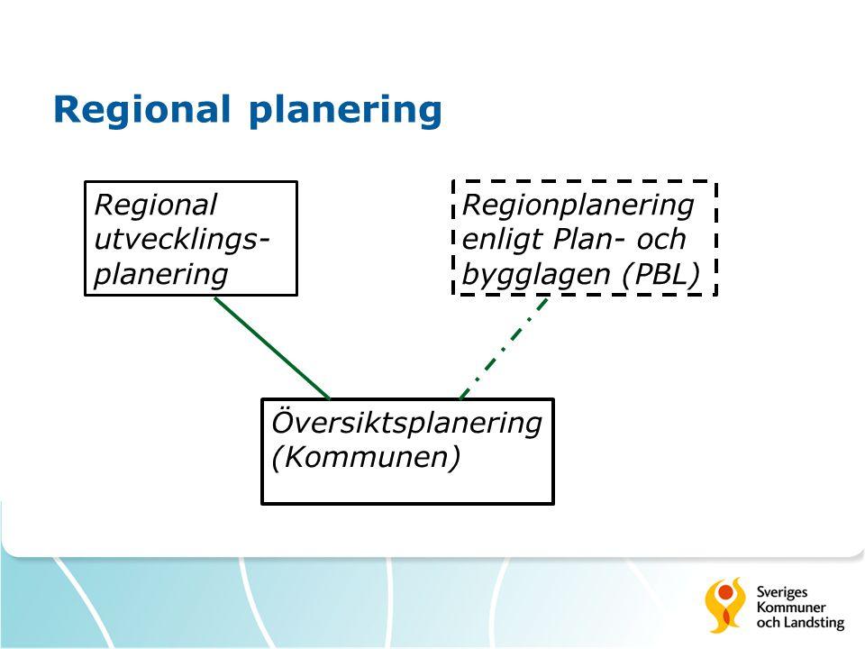Regional planering Regional utvecklings- planering Regionplanering enligt Plan- och bygglagen (PBL) Översiktsplanering (Kommunen)