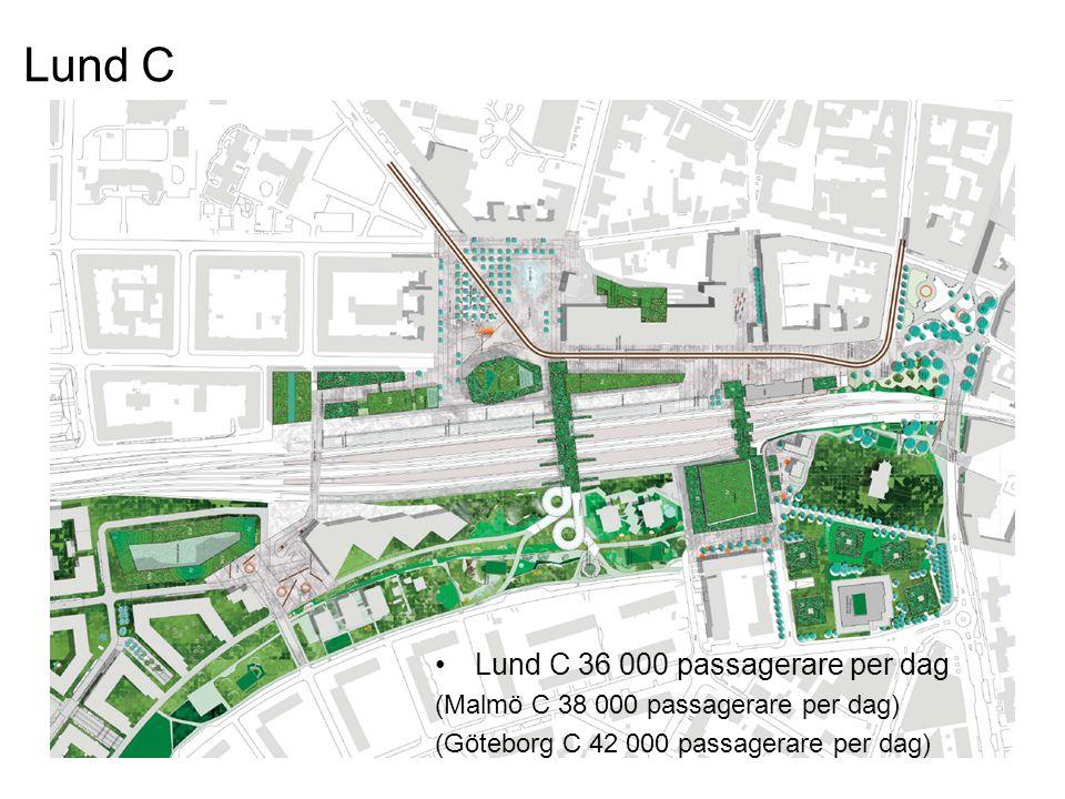 Lund C Lund C 36 000 passagerare per dag (Malmö C 38 000 passagerare per dag) (Göteborg C 42 000 passagerare per dag)