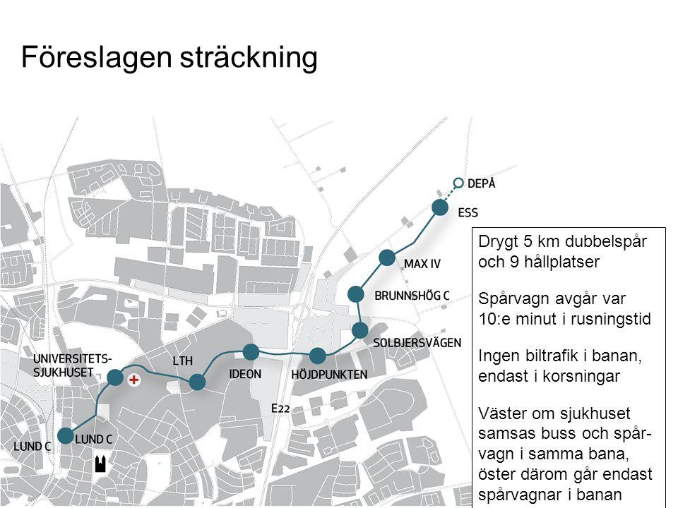 Drygt 5 km dubbelspår och 9 hållplatser Spårvagn avgår var 10:e minut i rusningstid Ingen biltrafik i banan, endast i korsningar Väster om sjukhuset s