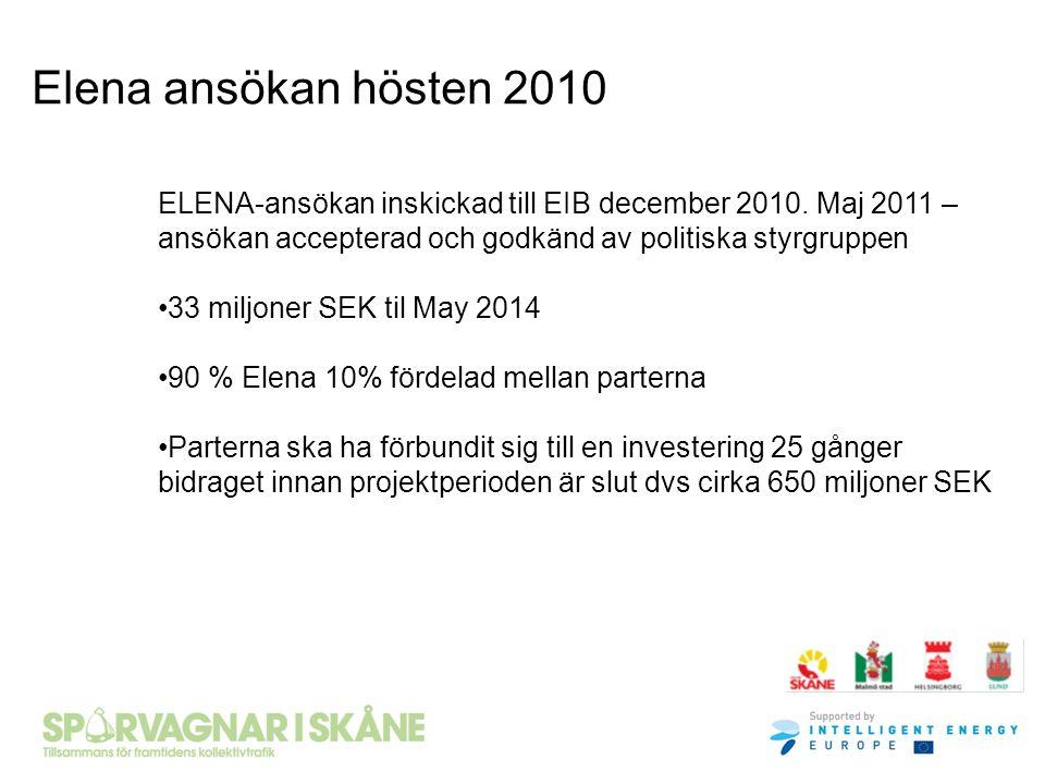 Elena ansökan hösten 2010 ELENA-ansökan inskickad till EIB december 2010. Maj 2011 – ansökan accepterad och godkänd av politiska styrgruppen 33 miljon