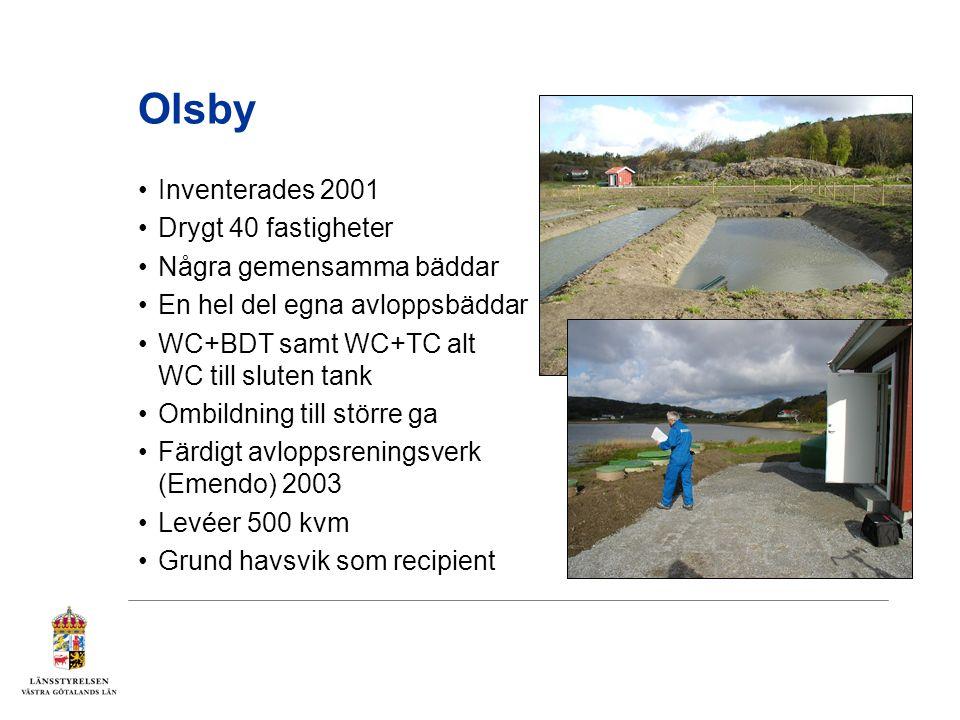 Olsby Inventerades 2001 Drygt 40 fastigheter Några gemensamma bäddar En hel del egna avloppsbäddar WC+BDT samt WC+TC alt WC till sluten tank Ombildning till större ga Färdigt avloppsreningsverk (Emendo) 2003 Levéer 500 kvm Grund havsvik som recipient