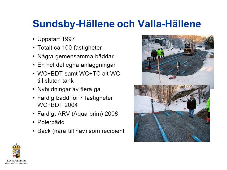 Sundsby-Hällene och Valla-Hällene Uppstart 1997 Totalt ca 100 fastigheter Några gemensamma bäddar En hel del egna anläggningar WC+BDT samt WC+TC alt WC till sluten tank Nybildningar av flera ga Färdig bädd för 7 fastigheter WC+BDT 2004 Färdigt ARV (Aqua prim) 2008 Polerbädd Bäck (nära till hav) som recipient