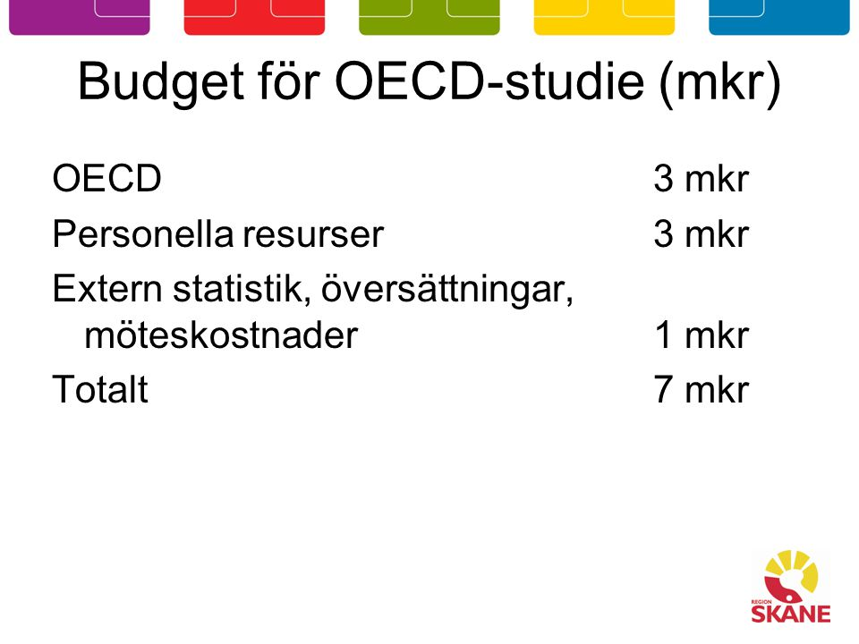 Budget för OECD-studie (mkr) OECD3 mkr Personella resurser 3 mkr Extern statistik, översättningar, möteskostnader1 mkr Totalt7 mkr