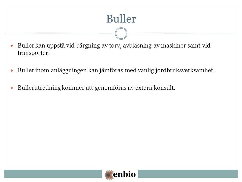 Buller Buller kan uppstå vid bärgning av torv, avblåsning av maskiner samt vid transporter.