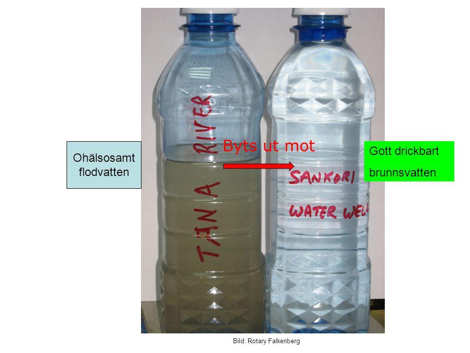 Bild: Rotary Falkenberg Ohälsosamt flodvatten Gott drickbart brunnsvatten Byts ut mot
