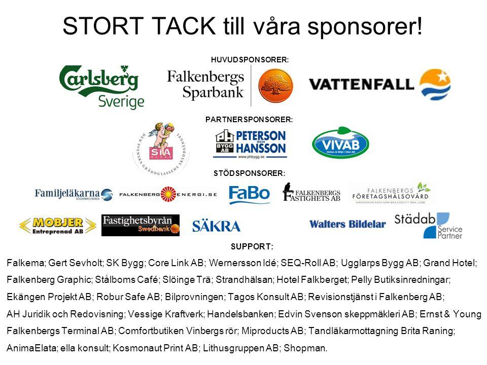 STORT TACK till våra sponsorer.