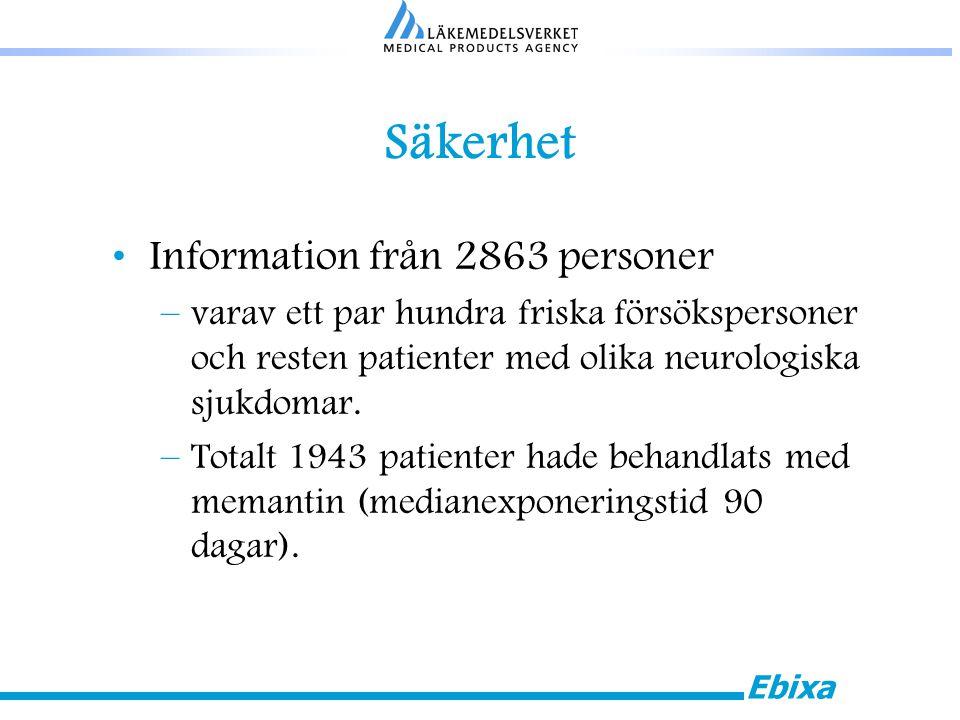 Ebixa Säkerhet Information från 2863 personer –varav ett par hundra friska försökspersoner och resten patienter med olika neurologiska sjukdomar.