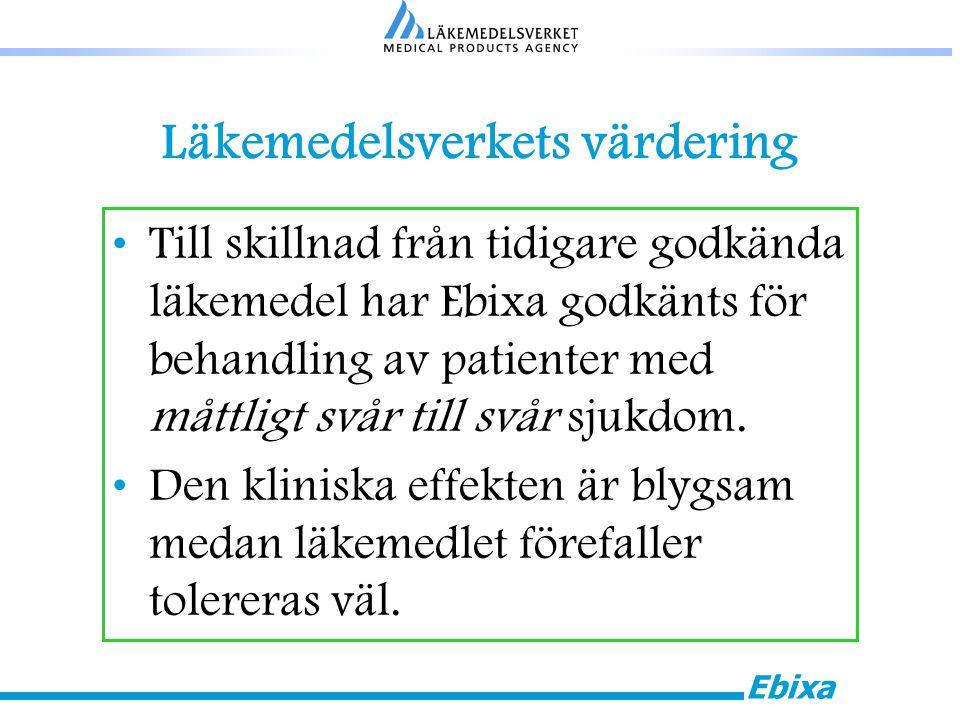 Ebixa Läkemedelsverkets värdering Till skillnad från tidigare godkända läkemedel har Ebixa godkänts för behandling av patienter med måttligt svår till svår sjukdom.