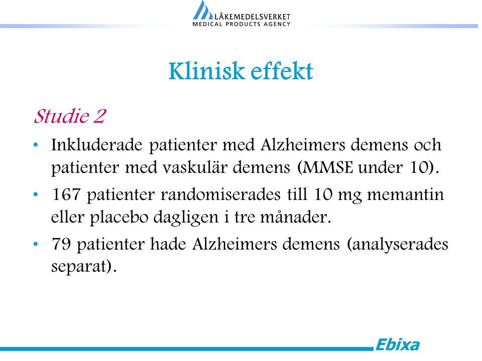 Ebixa Klinisk effekt Studie 2 Inkluderade patienter med Alzheimers demens och patienter med vaskulär demens (MMSE under 10).