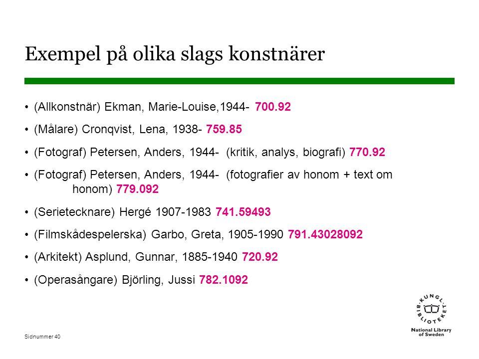 Sidnummer 40 Exempel på olika slags konstnärer (Allkonstnär) Ekman, Marie-Louise,1944- 700.92 (Målare) Cronqvist, Lena, 1938- 759.85 (Fotograf) Petersen, Anders, 1944- (kritik, analys, biografi) 770.92 (Fotograf) Petersen, Anders, 1944- (fotografier av honom + text om honom) 779.092 (Serietecknare) Hergé 1907-1983 741.59493 (Filmskådespelerska) Garbo, Greta, 1905-1990 791.43028092 (Arkitekt) Asplund, Gunnar, 1885-1940 720.92 (Operasångare) Björling, Jussi 782.1092