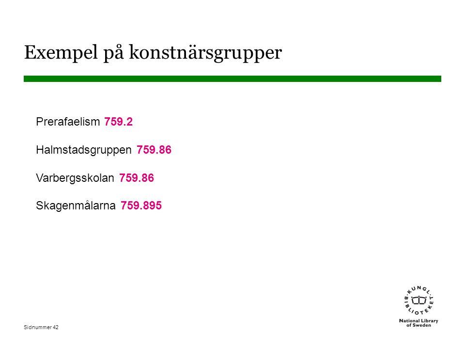 Sidnummer 42 Exempel på konstnärsgrupper Prerafaelism 759.2 Halmstadsgruppen 759.86 Varbergsskolan 759.86 Skagenmålarna 759.895