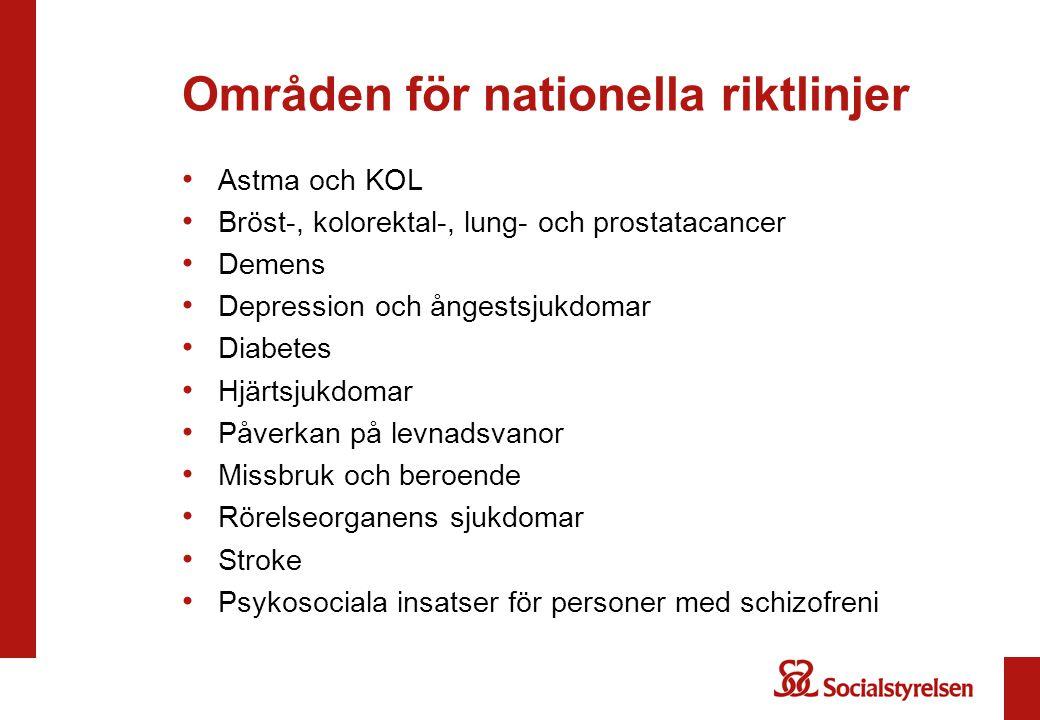 Områden för nationella riktlinjer Astma och KOL Bröst-, kolorektal-, lung- och prostatacancer Demens Depression och ångestsjukdomar Diabetes Hjärtsjuk