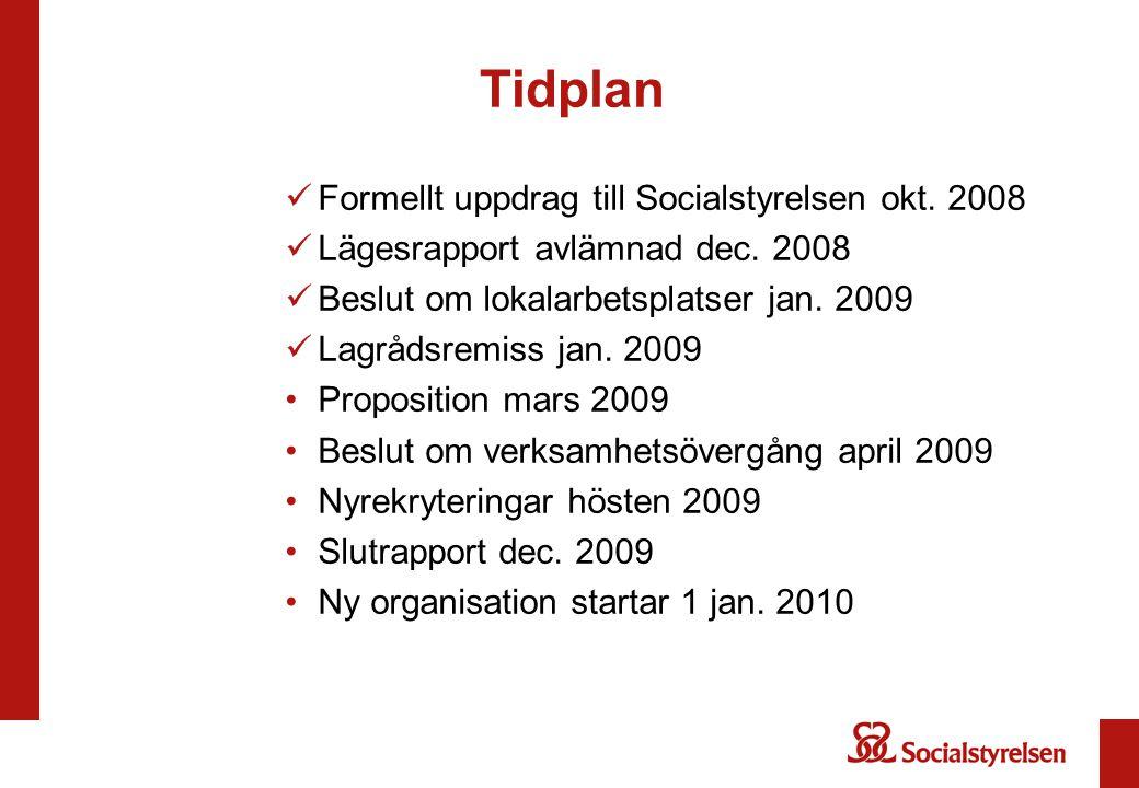 Formellt uppdrag till Socialstyrelsen okt. 2008 Lägesrapport avlämnad dec. 2008 Beslut om lokalarbetsplatser jan. 2009 Lagrådsremiss jan. 2009 Proposi