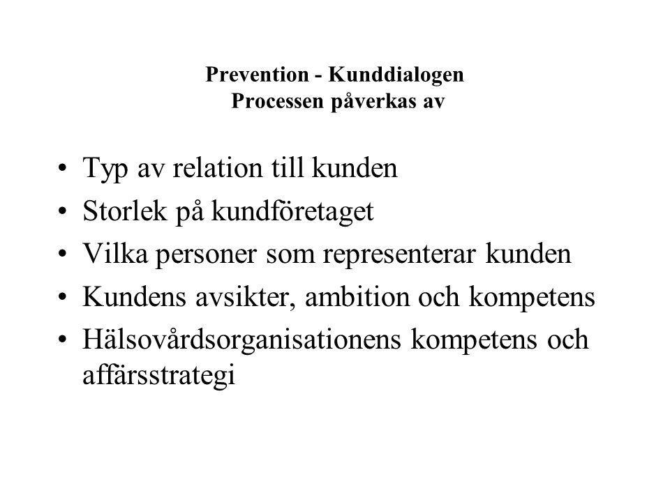 Prevention - Kunddialogen Processen påverkas av Typ av relation till kunden Storlek på kundföretaget Vilka personer som representerar kunden Kundens avsikter, ambition och kompetens Hälsovårdsorganisationens kompetens och affärsstrategi
