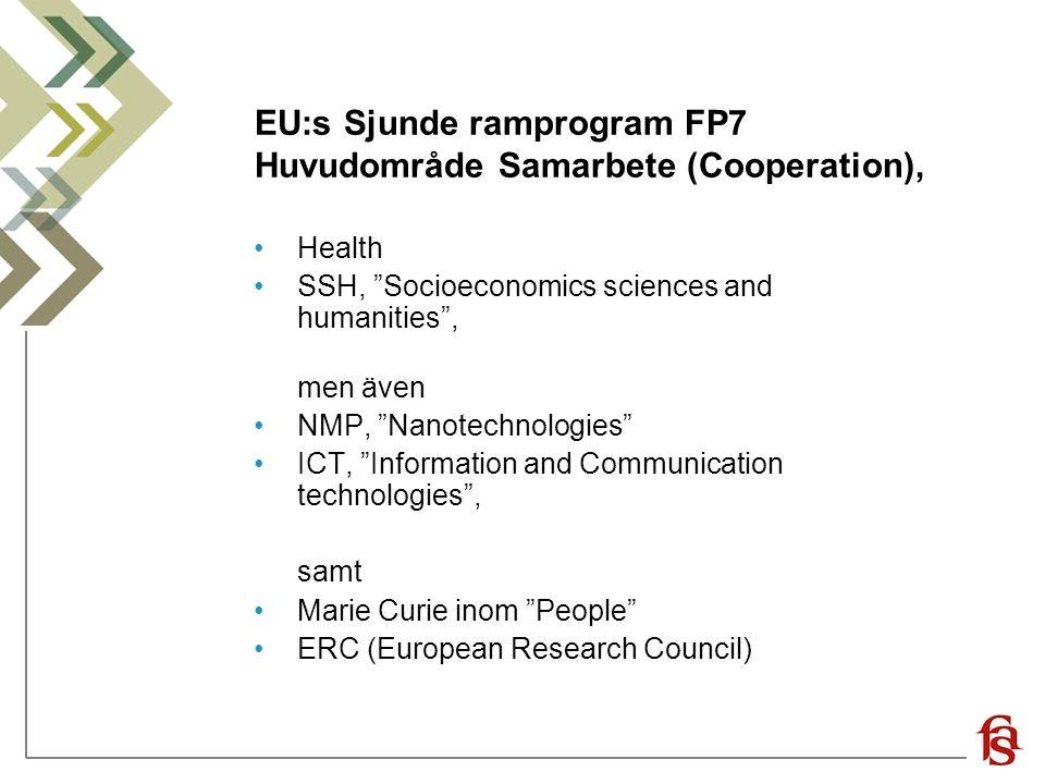 EU:s Sjunde ramprogram FP7 Huvudområde Samarbete (Cooperation), Health SSH, Socioeconomics sciences and humanities , men även NMP, Nanotechnologies ICT, Information and Communication technologies , samt Marie Curie inom People ERC (European Research Council)