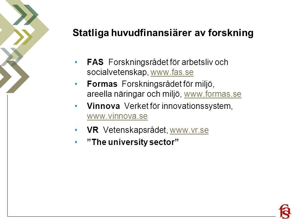 Statliga huvudfinansiärer av forskning FAS Forskningsrådet för arbetsliv och socialvetenskap, www.fas.sewww.fas.se Formas Forskningsrådet för miljö, areella näringar och miljö, www.formas.sewww.formas.se Vinnova Verket för innovationssystem, www.vinnova.se www.vinnova.se VR Vetenskapsrådet, www.vr.sewww.vr.se The university sector