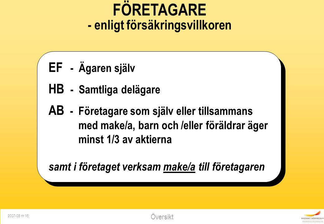 Översikt 2007-08 nr 15 FÖRETAGARE - enligt försäkringsvillkoren EF - Ägaren själv HB - Samtliga delägare AB - Företagare som själv eller tillsammans m
