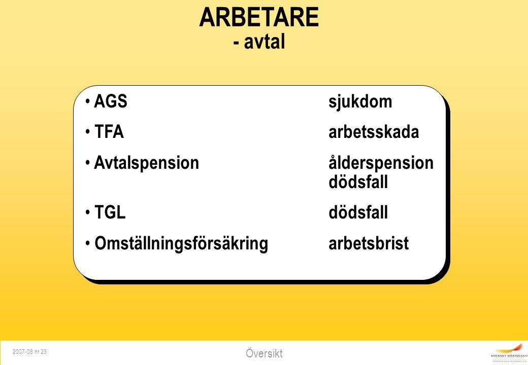 Översikt 2007-08 nr 23 ARBETARE - avtal AGS sjukdom TFAarbetsskada Avtalspensionålderspension dödsfall TGLdödsfall Omställningsförsäkringarbetsbrist A