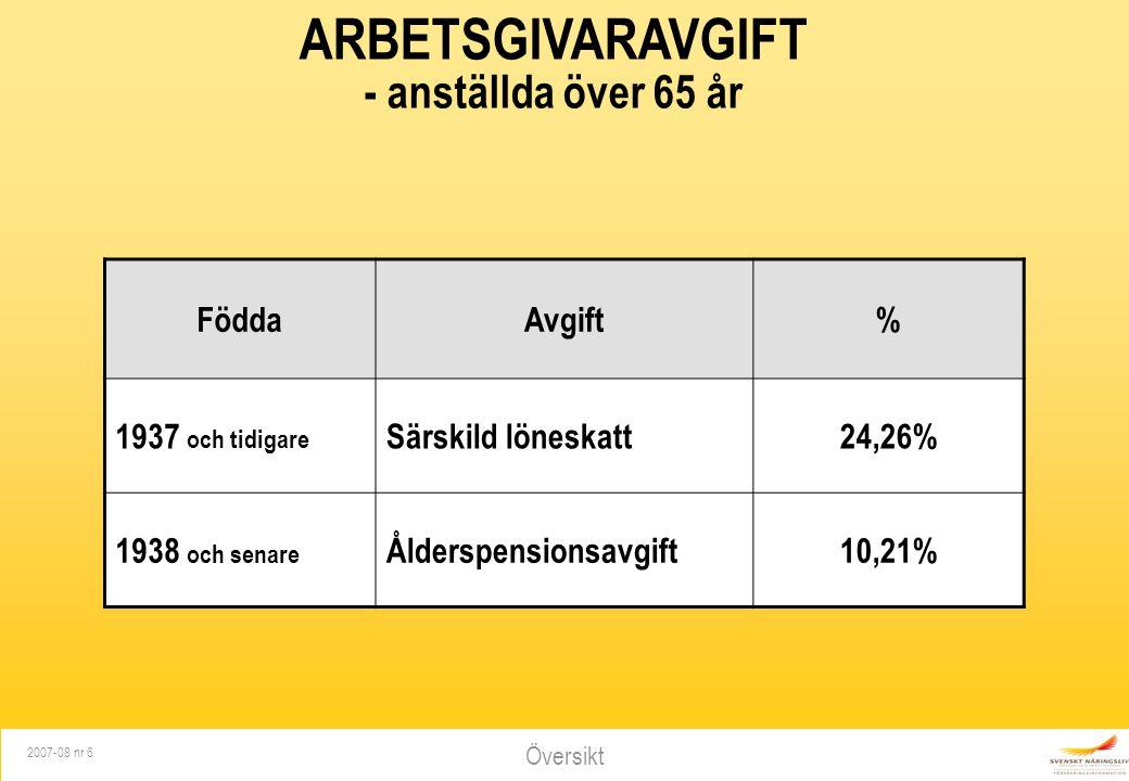 Översikt 2007-08 nr 6 ARBETSGIVARAVGIFT - anställda över 65 år FöddaAvgift% 1937 och tidigare Särskild löneskatt24,26% 1938 och senare Ålderspensionsa