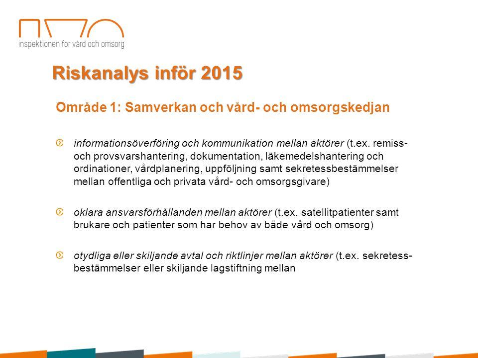 Riskanalys inför 2015 Område 1: Samverkan och vård- och omsorgskedjan informationsöverföring och kommunikation mellan aktörer (t.ex. remiss- och provs