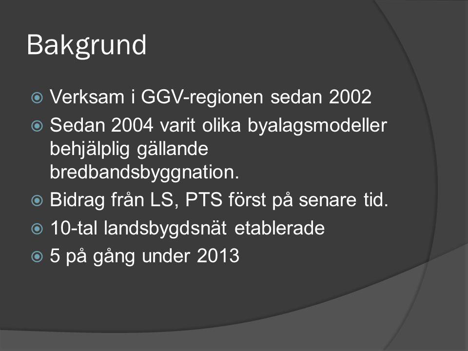 Bakgrund  Verksam i GGV-regionen sedan 2002  Sedan 2004 varit olika byalagsmodeller behjälplig gällande bredbandsbyggnation.  Bidrag från LS, PTS f