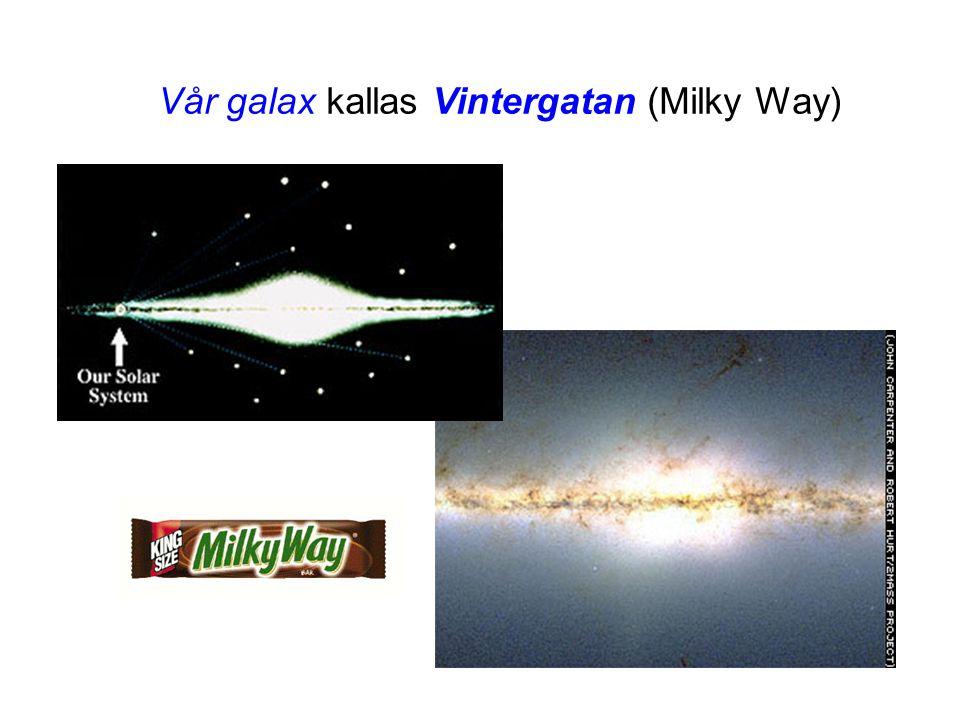 Vår galax kallas Vintergatan (Milky Way)
