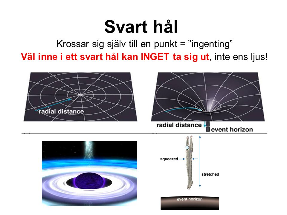 """Svart hål Krossar sig själv till en punkt = """"ingenting"""" Väl inne i ett svart hål kan INGET ta sig ut, inte ens ljus!"""