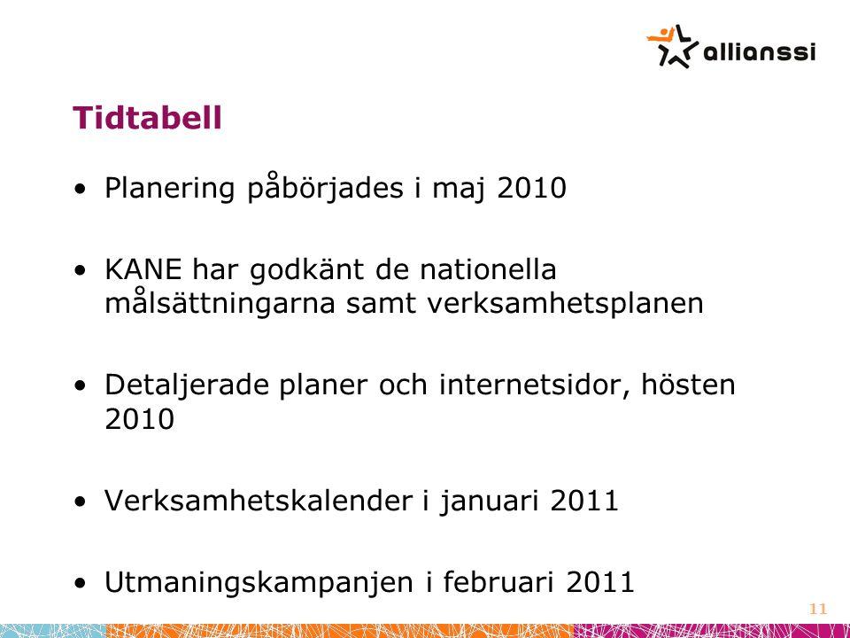 Tidtabell Planering påbörjades i maj 2010 KANE har godkänt de nationella målsättningarna samt verksamhetsplanen Detaljerade planer och internetsidor, hösten 2010 Verksamhetskalender i januari 2011 Utmaningskampanjen i februari 2011 11