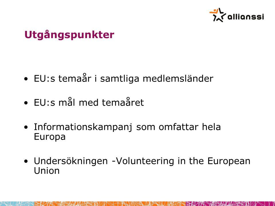 EU:s temaår i samtliga medlemsländer EU:s mål med temaåret Informationskampanj som omfattar hela Europa Undersökningen -Volunteering in the European Union Utgångspunkter