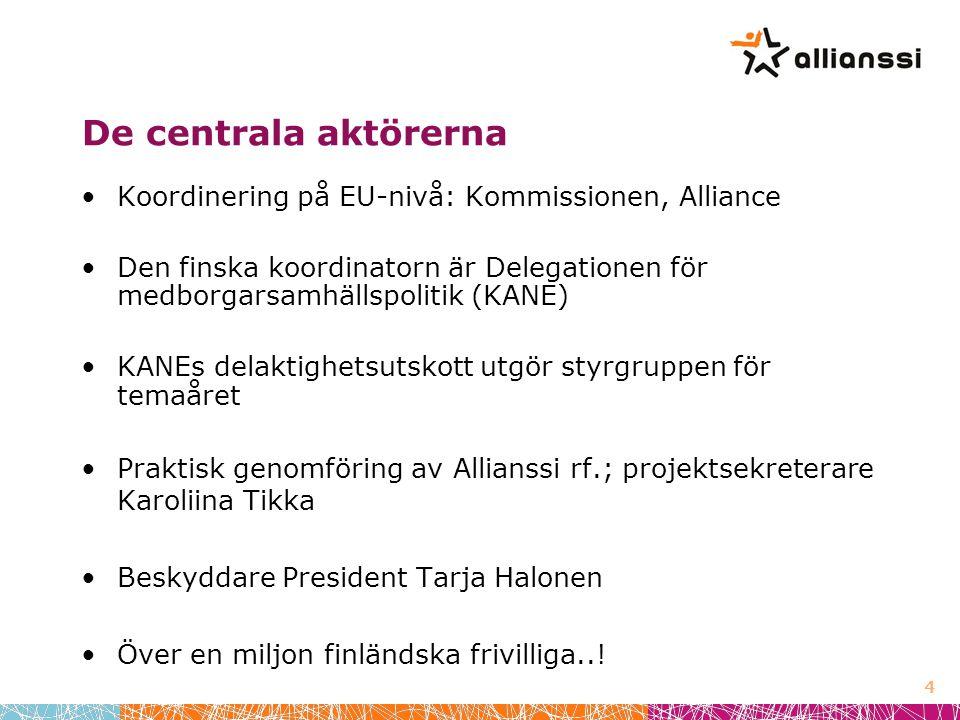 De centrala aktörerna Koordinering på EU-nivå: Kommissionen, Alliance Den finska koordinatorn är Delegationen för medborgarsamhällspolitik (KANE) KANEs delaktighetsutskott utgör styrgruppen för temaåret Praktisk genomföring av Allianssi rf.; projektsekreterare Karoliina Tikka Beskyddare President Tarja Halonen Över en miljon finländska frivilliga...