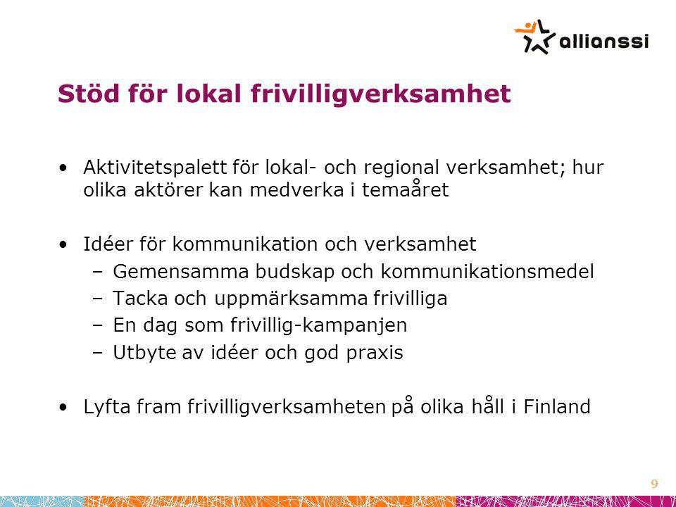 Stöd för lokal frivilligverksamhet Aktivitetspalett för lokal- och regional verksamhet; hur olika aktörer kan medverka i temaåret Idéer för kommunikation och verksamhet –Gemensamma budskap och kommunikationsmedel –Tacka och uppmärksamma frivilliga –En dag som frivillig-kampanjen –Utbyte av idéer och god praxis Lyfta fram frivilligverksamheten på olika håll i Finland 9