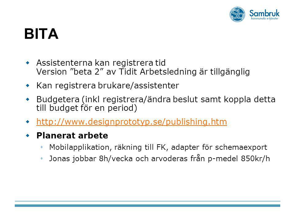 """BITA  Assistenterna kan registrera tid Version """"beta 2"""" av Tidit Arbetsledning är tillgänglig  Kan registrera brukare/assistenter  Budgetera (inkl"""