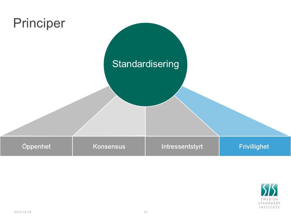 2014-12-15 Principer KonsensusFrivillighetIntressentstyrtÖppenhet Standardisering 10