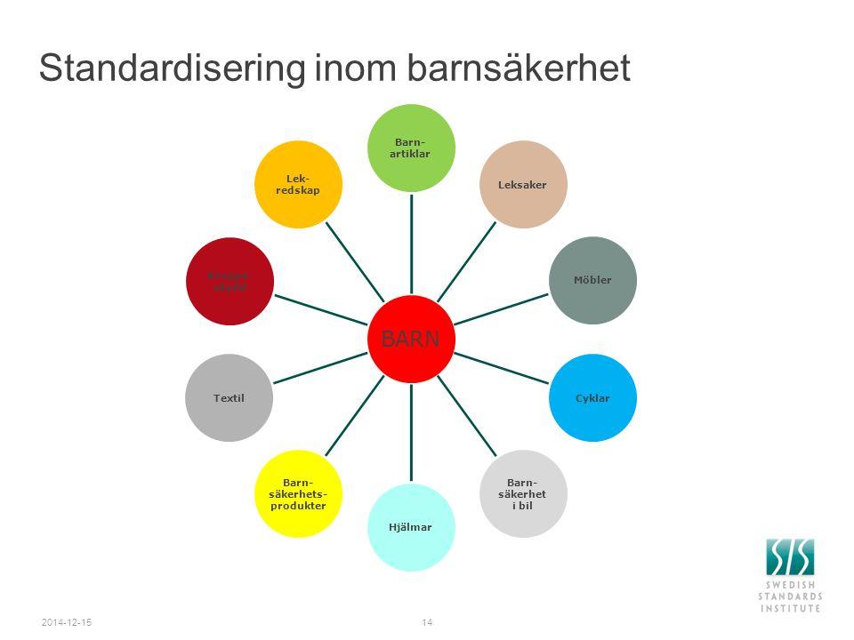 Standardisering inom barnsäkerhet 2014-12-1514 BARN Barn- artiklar LeksakerMöblerCyklar Barn- säkerhet i bil Hjälmar Barn- säkerhets- produkter Textil Kropps- skydd Lek- redskap