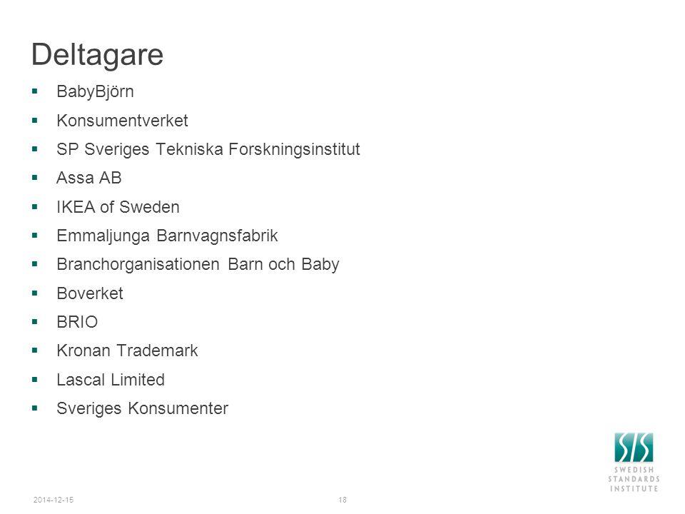 Deltagare  BabyBjörn  Konsumentverket  SP Sveriges Tekniska Forskningsinstitut  Assa AB  IKEA of Sweden  Emmaljunga Barnvagnsfabrik  Branchorganisationen Barn och Baby  Boverket  BRIO  Kronan Trademark  Lascal Limited  Sveriges Konsumenter 2014-12-1518