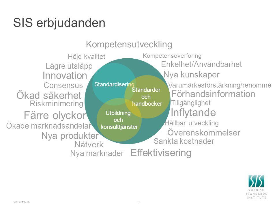2014-12-153 SIS erbjudanden Kompetensöverföring Hållbar utveckling Lägre utsläpp Nya kunskaper Kompetensutveckling Förhandsinformation Överenskommelser Innovation Consensus Ökad säkerhet Höjd kvalitet Inflytande Effektivisering Ökade marknadsandelar Färre olyckor Sänkta kostnader Nya marknader Nya produkter Standardisering Standarder och handböcker Utbildning och konsulttjänster Riskminimering Tillgänglighet Enkelhet/Användbarhet Varumärkesförstärkning/renommé Nätverk