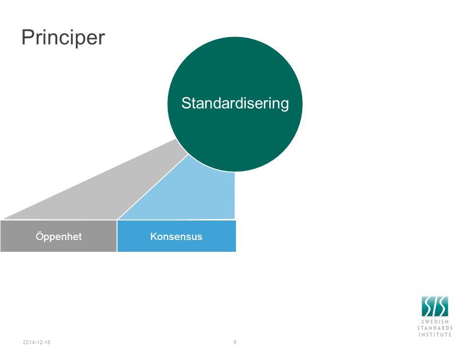 2014-12-15 Principer KonsensusÖppenhet Standardisering 8