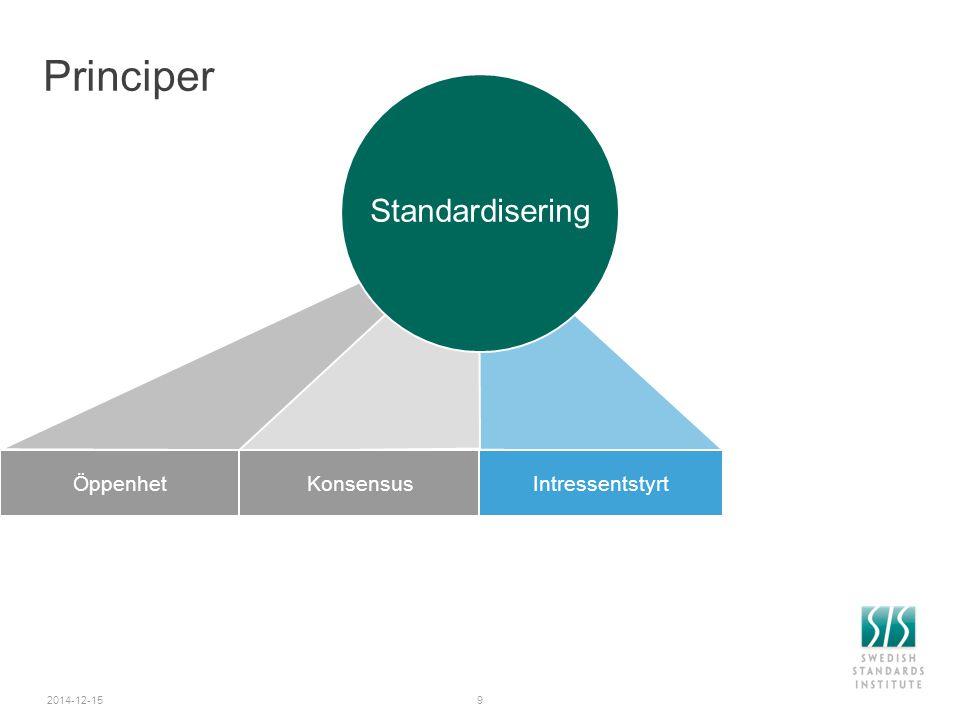 2014-12-15 Principer KonsensusIntressentstyrtÖppenhet Standardisering 9