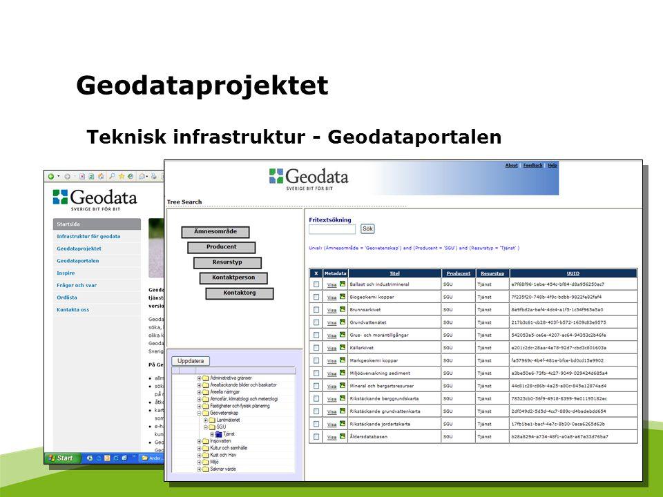 Geodataprojektet Teknisk infrastruktur - Geodataportalen