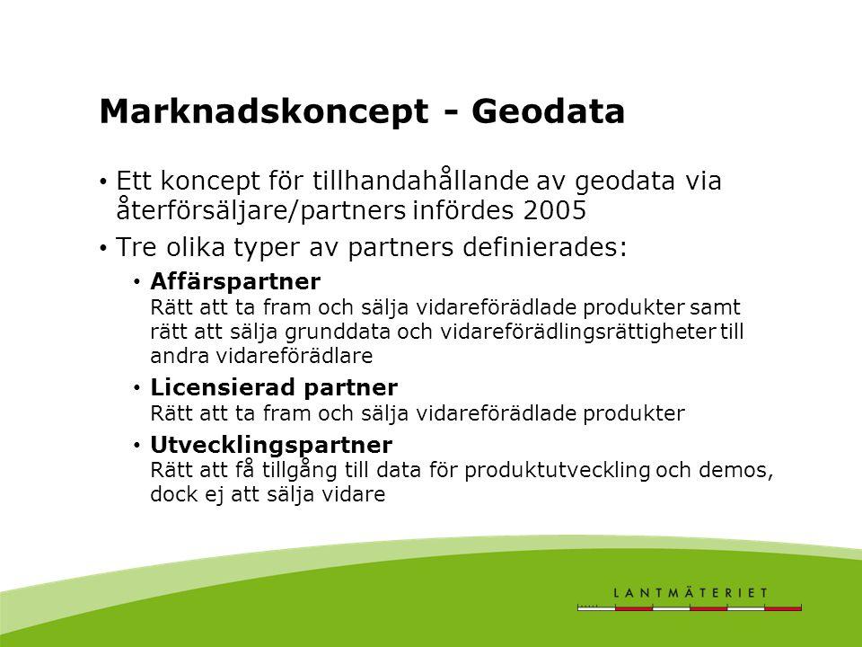 Marknadskoncept - Geodata Ett koncept för tillhandahållande av geodata via återförsäljare/partners infördes 2005 Tre olika typer av partners definiera