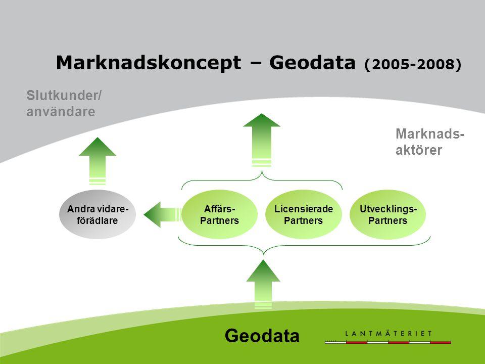 Utvecklings- Partners Licensierade Partners Andra vidare- förädlare Marknadskoncept – Geodata (2005-2008) Affärs- Partners Slutkunder/ användare Markn