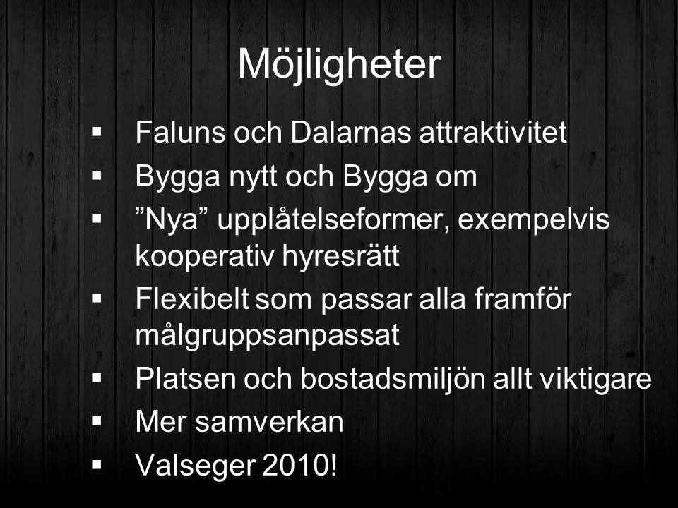 """Möjligheter  Faluns och Dalarnas attraktivitet  Bygga nytt och Bygga om  """"Nya"""" upplåtelseformer, exempelvis kooperativ hyresrätt  Flexibelt som pa"""