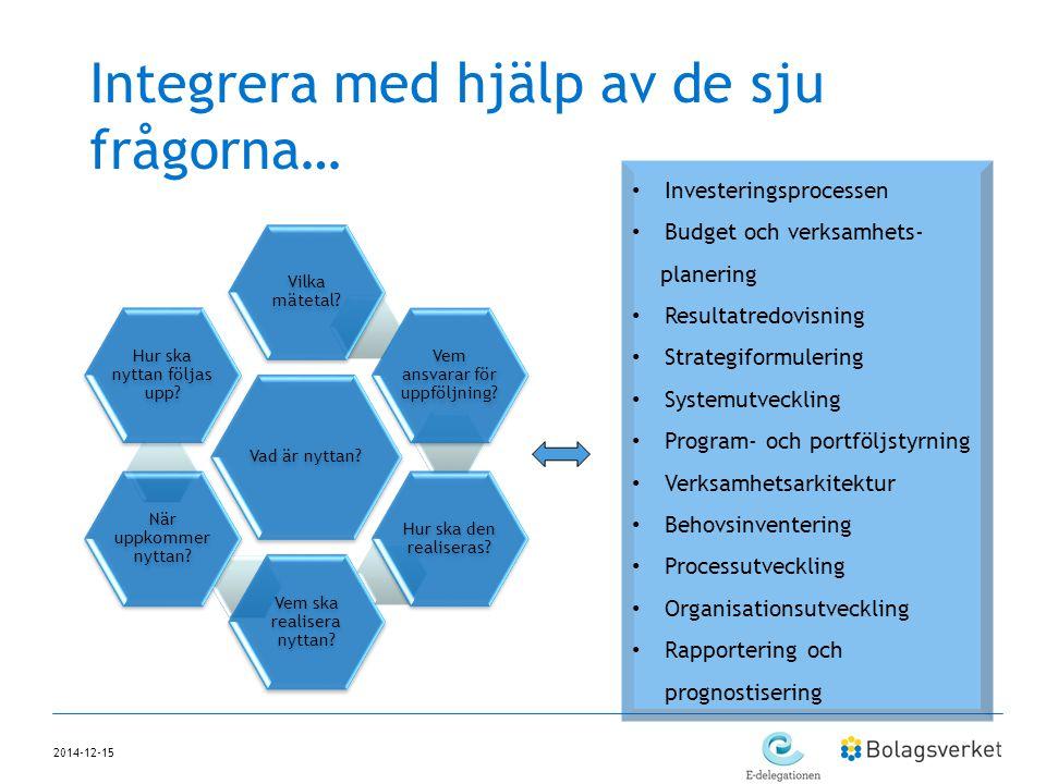 2014-12-15 Integrera med hjälp av de sju frågorna… Investeringsprocessen Budget och verksamhets- planering Resultatredovisning Strategiformulering Sys