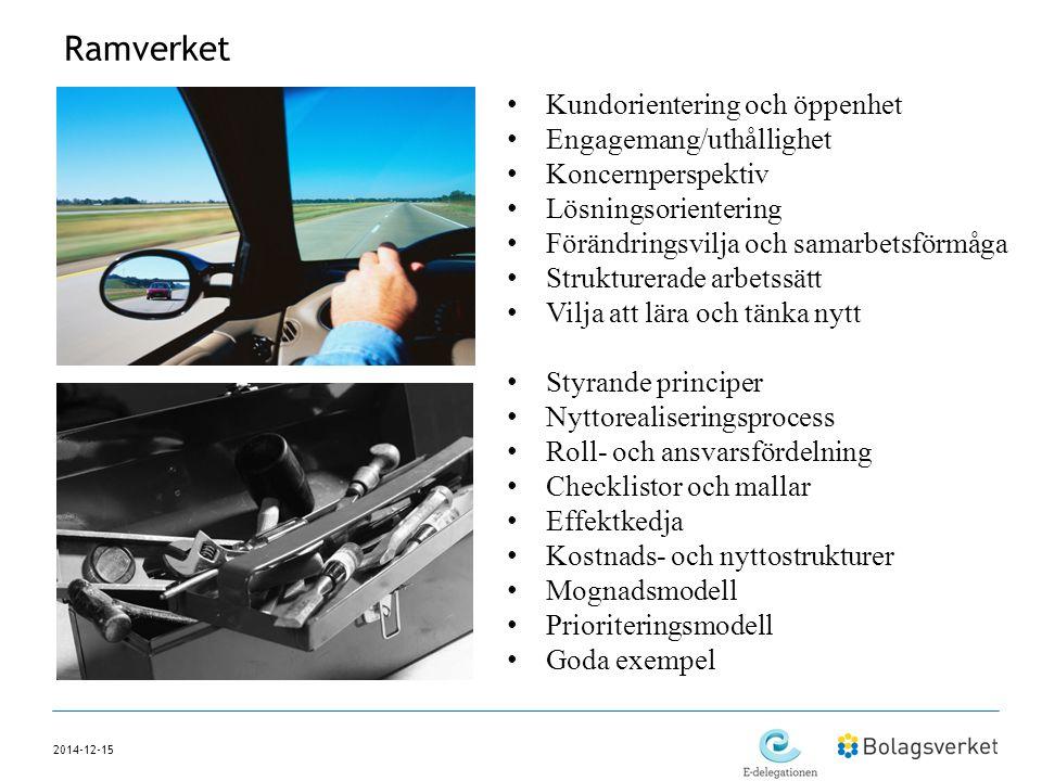 Kundorientering och öppenhet Engagemang/uthållighet Koncernperspektiv Lösningsorientering Förändringsvilja och samarbetsförmåga Strukturerade arbetssä