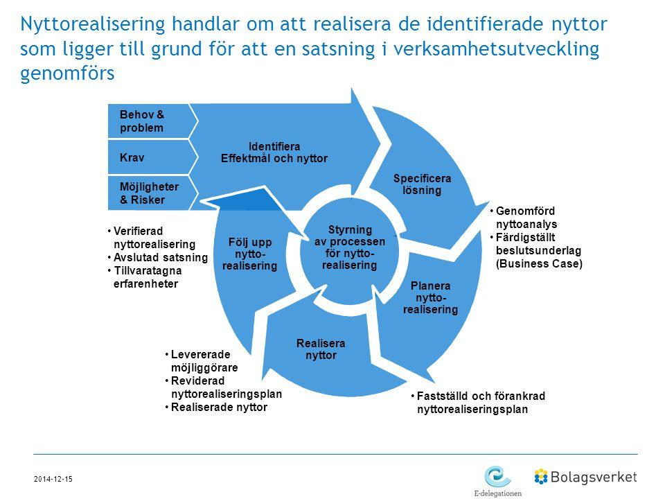 2014-12-15 Nyttorealisering handlar om att realisera de identifierade nyttor som ligger till grund för att en satsning i verksamhetsutveckling genomfö